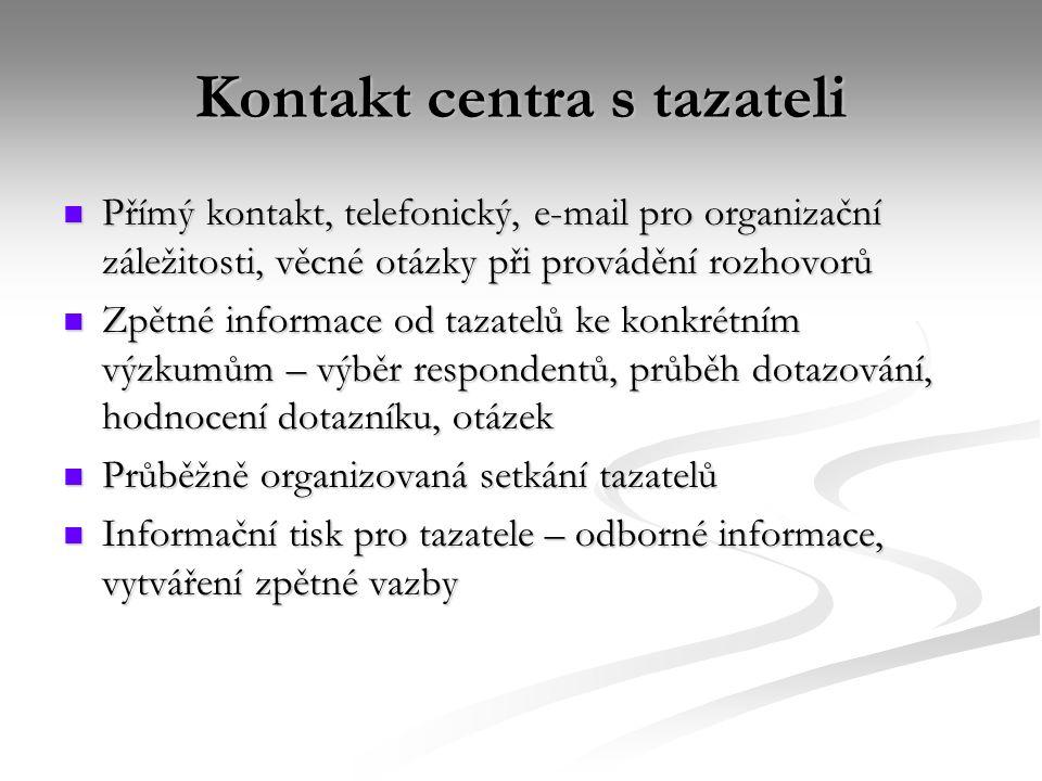 Kontakt centra s tazateli