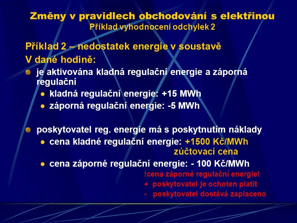 Příklad 2 – nedostatek energie v soustavě V dané hodině: