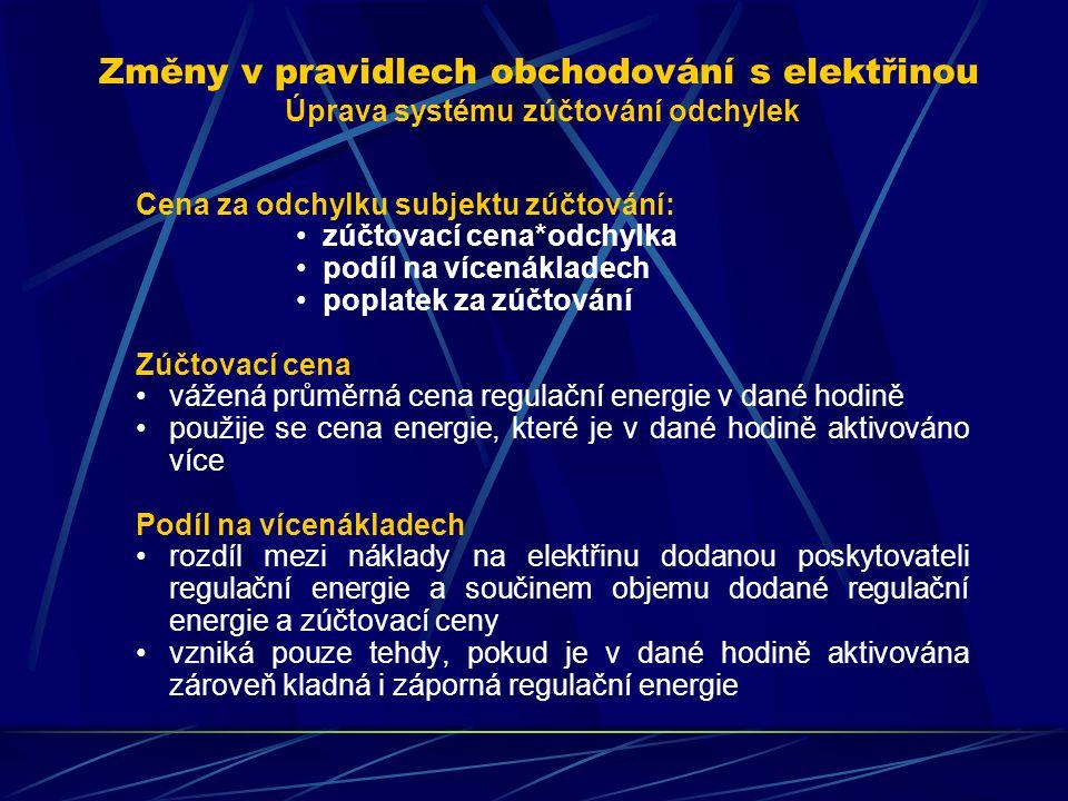 Změny v pravidlech obchodování s elektřinou Úprava systému zúčtování odchylek