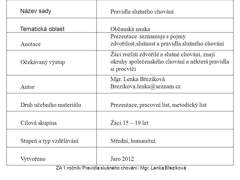 ZA 1.ročník/ Pravidla slušného chování / Mgr. Lenka Březíková