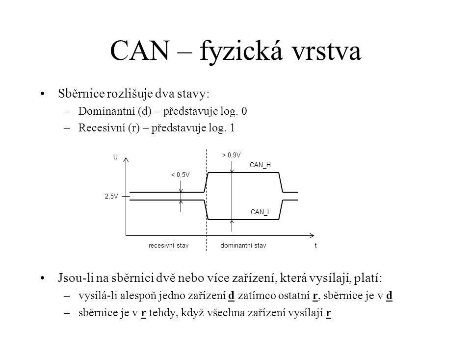 CAN – fyzická vrstva Sběrnice rozlišuje dva stavy: