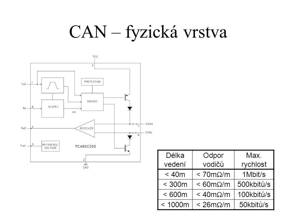 CAN – fyzická vrstva Délka vedení Odpor vodičů Max. rychlost < 40m