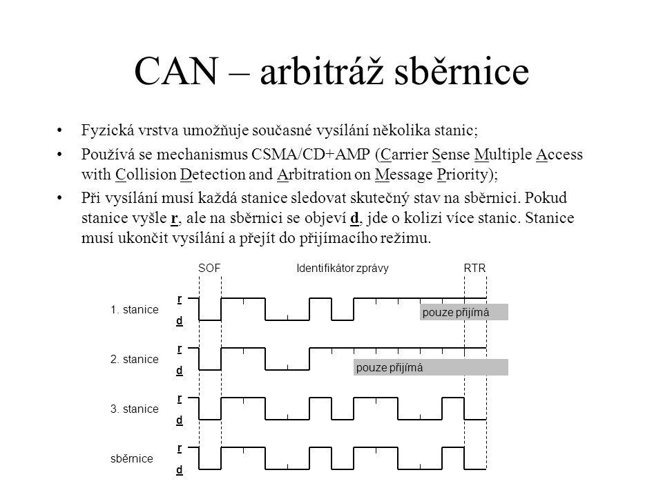 CAN – arbitráž sběrnice