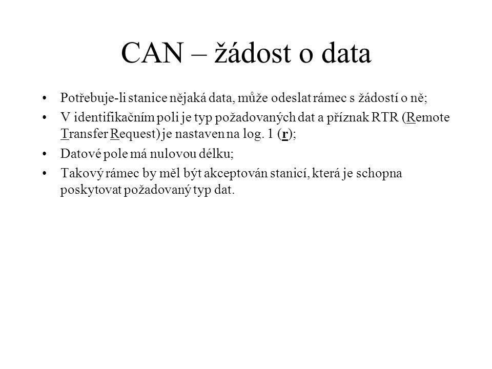 CAN – žádost o data Potřebuje-li stanice nějaká data, může odeslat rámec s žádostí o ně;