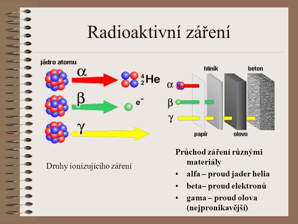 Radioaktivní záření Průchod záření různými materiály