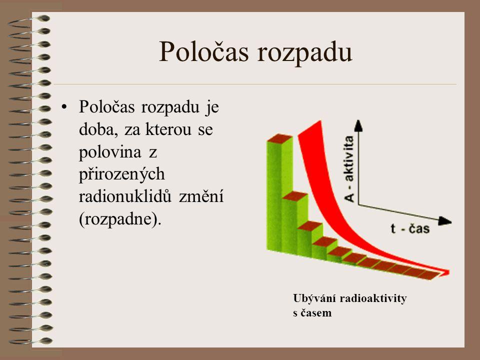 Poločas rozpadu Poločas rozpadu je doba, za kterou se polovina z přirozených radionuklidů změní (rozpadne).