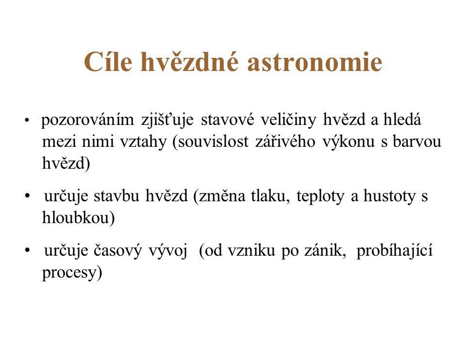 Cíle hvězdné astronomie