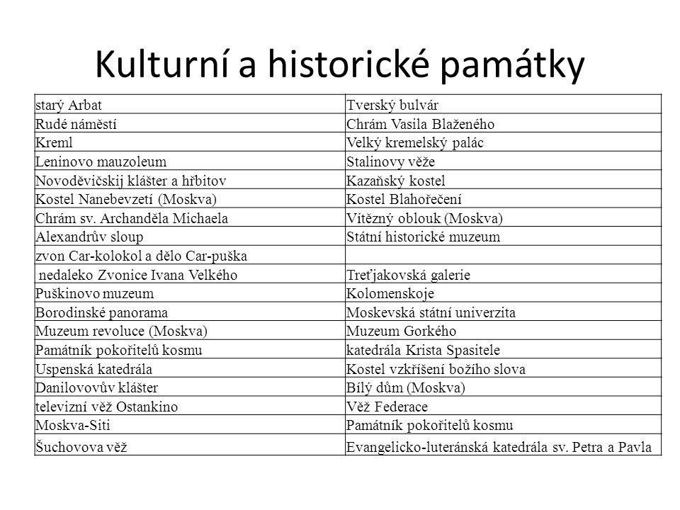 Kulturní a historické památky