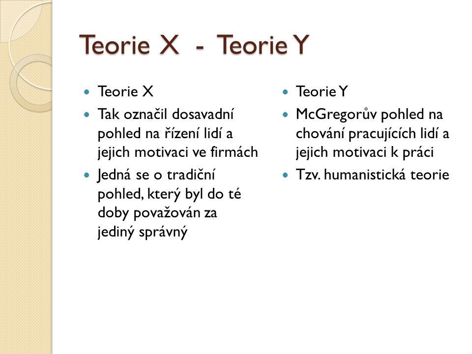 Teorie X - Teorie Y Teorie X