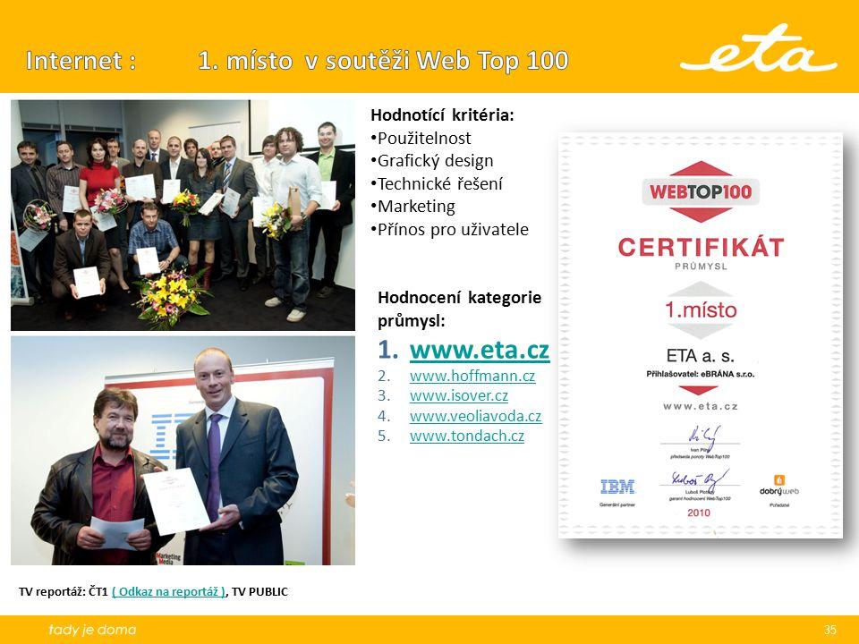 Internet : 1. místo v soutěži Web Top 100