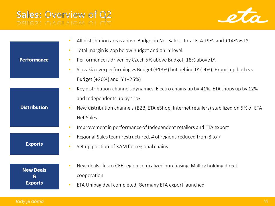 Sales: Overview of Q2 All distribution areas above Budget in Net Sales . Total ETA +9% and +14% vs LY.