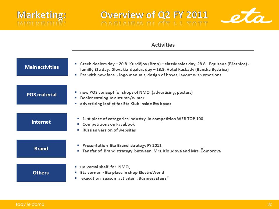 Marketing: Overview of Q2 FY 2011