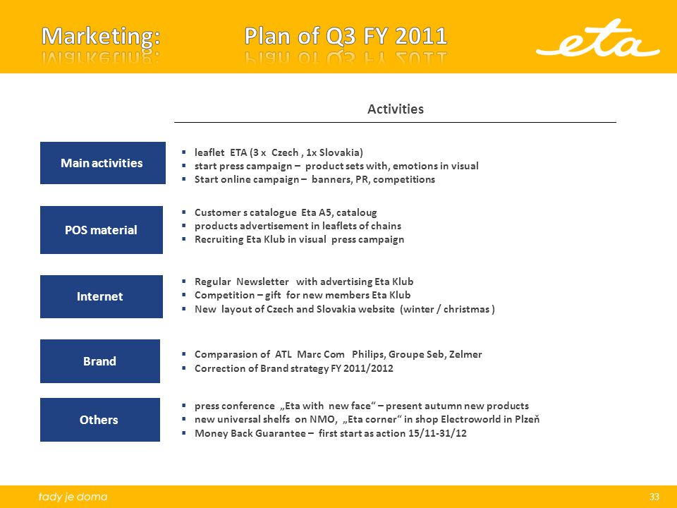 Marketing: Plan of Q3 FY 2011 Activities Main activities POS material