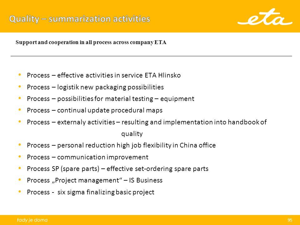 Quality – summarization activities