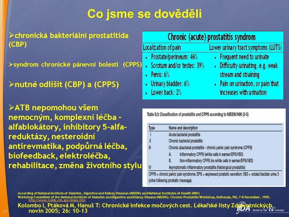 Co jsme se dověděli chronická bakteriální prostatitida (CBP)