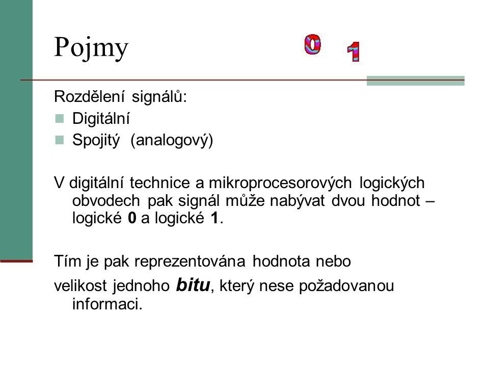Pojmy Rozdělení signálů: Digitální Spojitý (analogový)