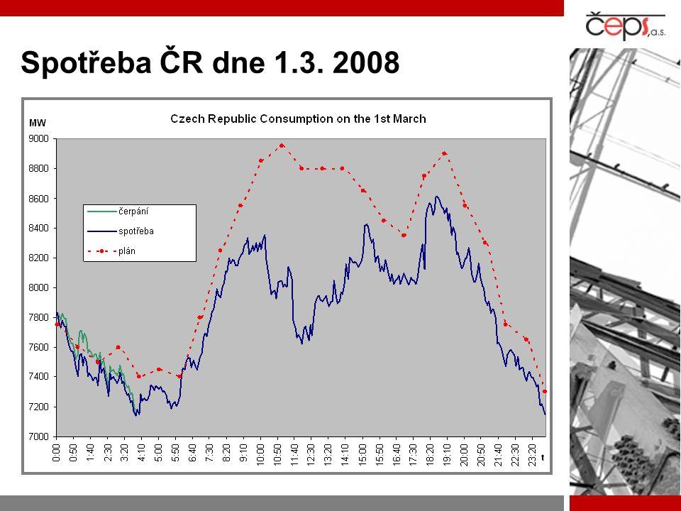 Spotřeba ČR dne 1.3. 2008