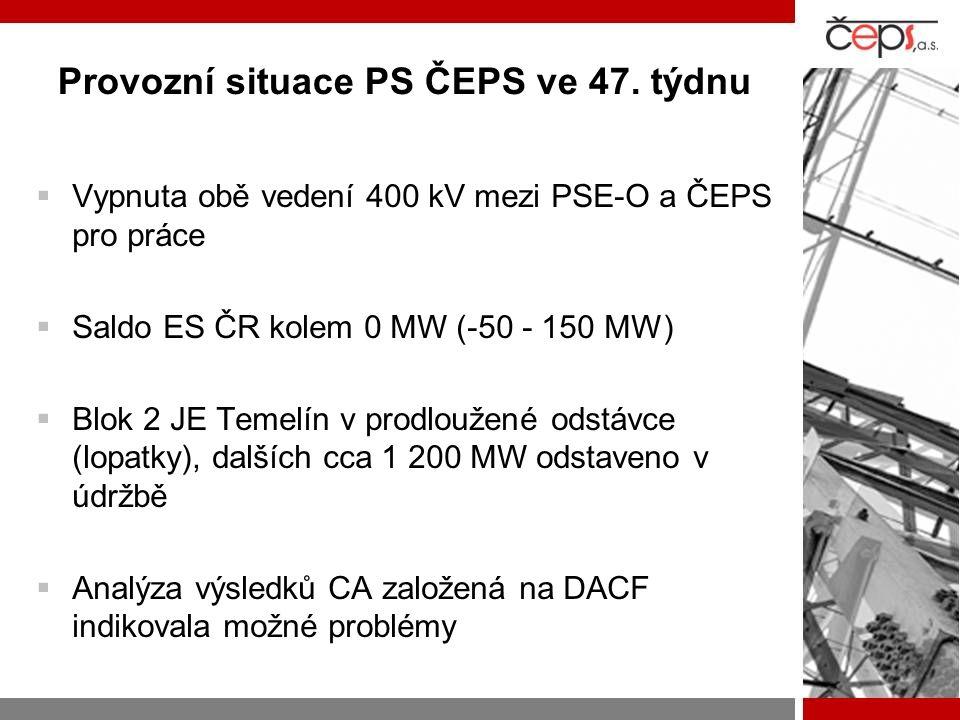 Provozní situace PS ČEPS ve 47. týdnu