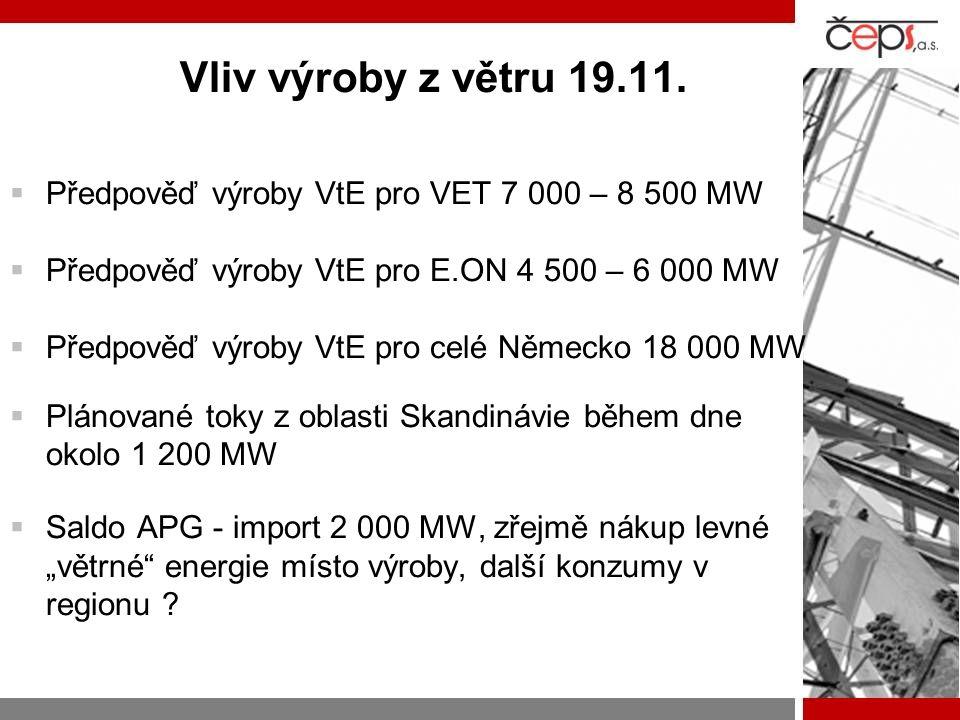 Vliv výroby z větru 19.11. Předpověď výroby VtE pro VET 7 000 – 8 500 MW. Předpověď výroby VtE pro E.ON 4 500 – 6 000 MW.