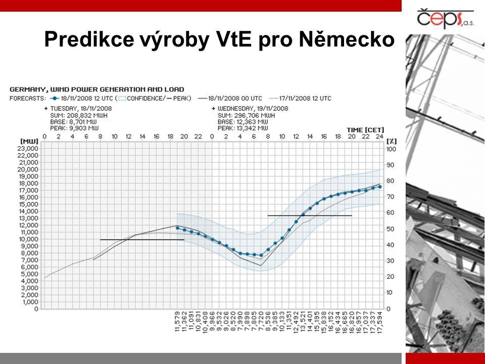 Predikce výroby VtE pro Německo