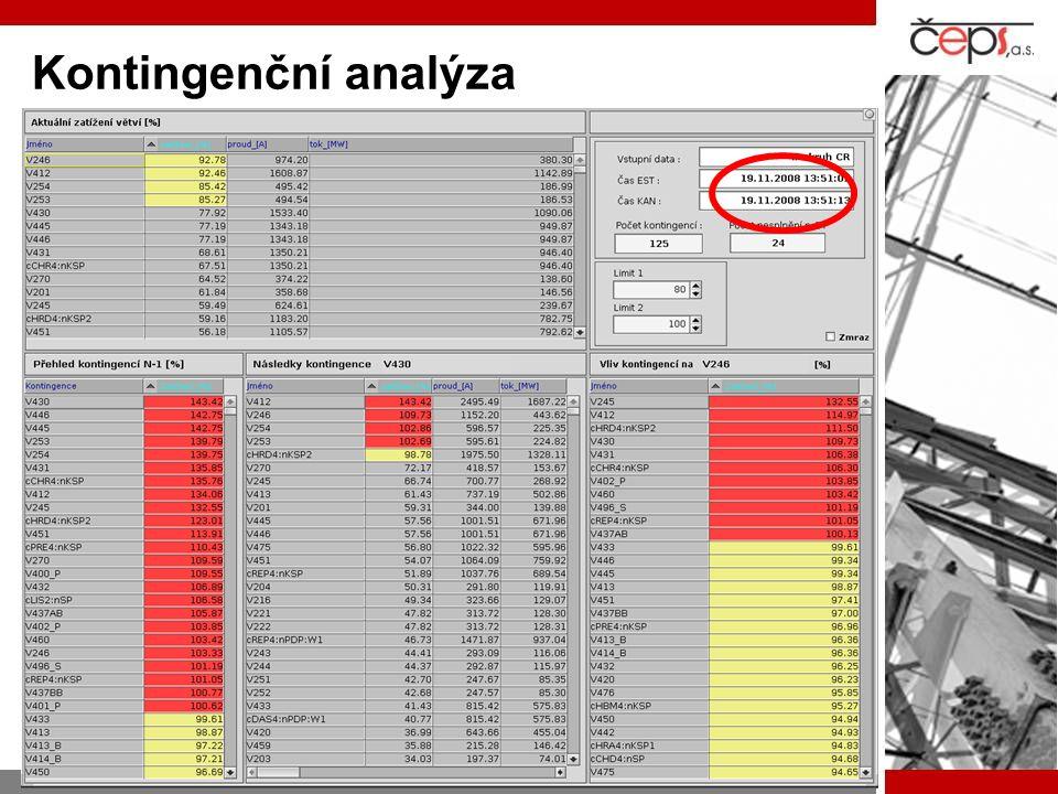 Kontingenční analýza