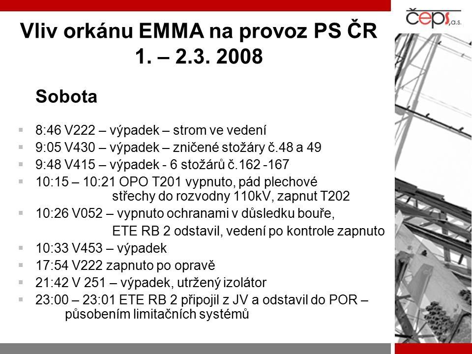 Vliv orkánu EMMA na provoz PS ČR 1. – 2.3. 2008