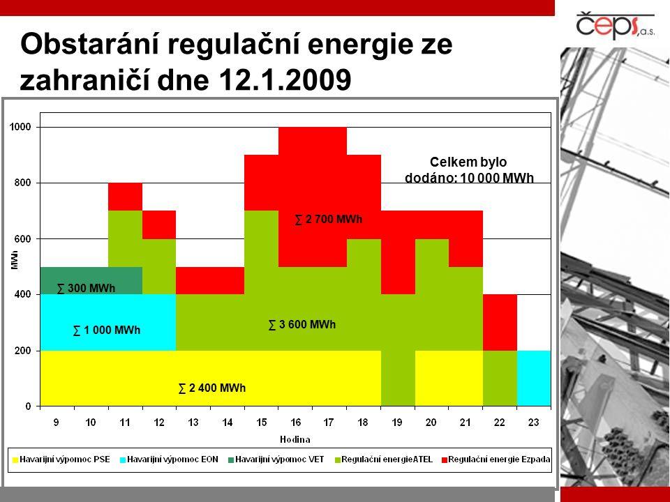 Obstarání regulační energie ze zahraničí dne 12.1.2009