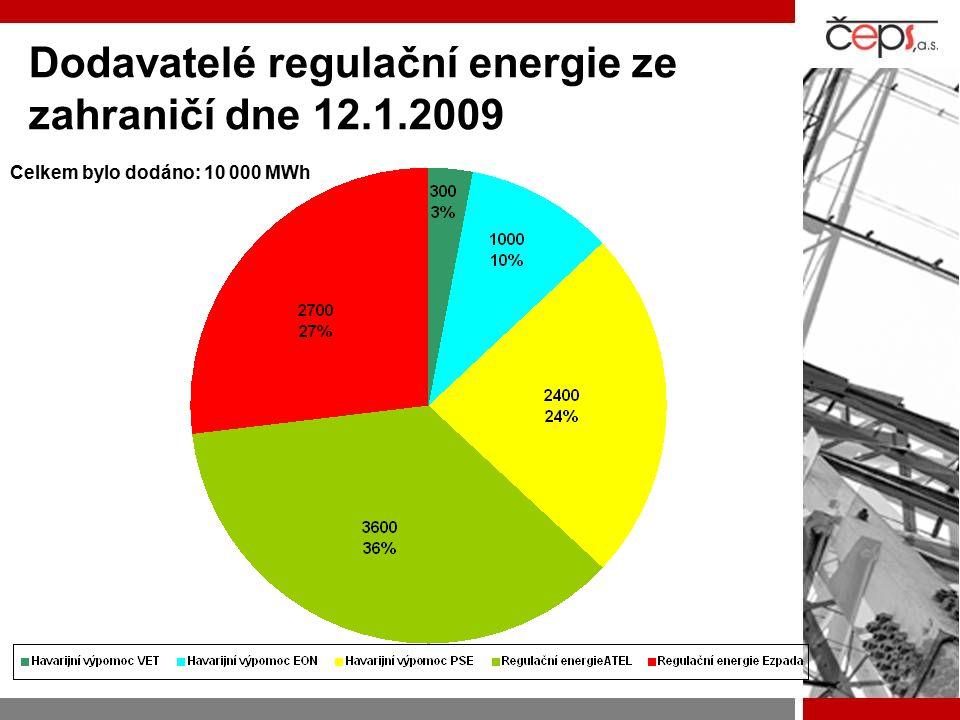 Dodavatelé regulační energie ze zahraničí dne 12.1.2009