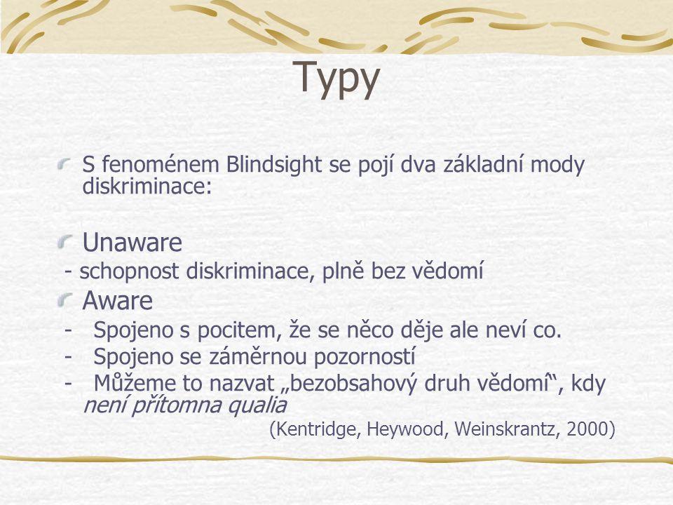 Typy S fenoménem Blindsight se pojí dva základní mody diskriminace: Unaware. - schopnost diskriminace, plně bez vědomí.