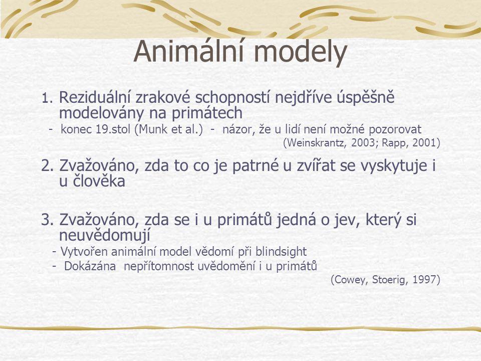 Animální modely Reziduální zrakové schopností nejdříve úspěšně modelovány na primátech.