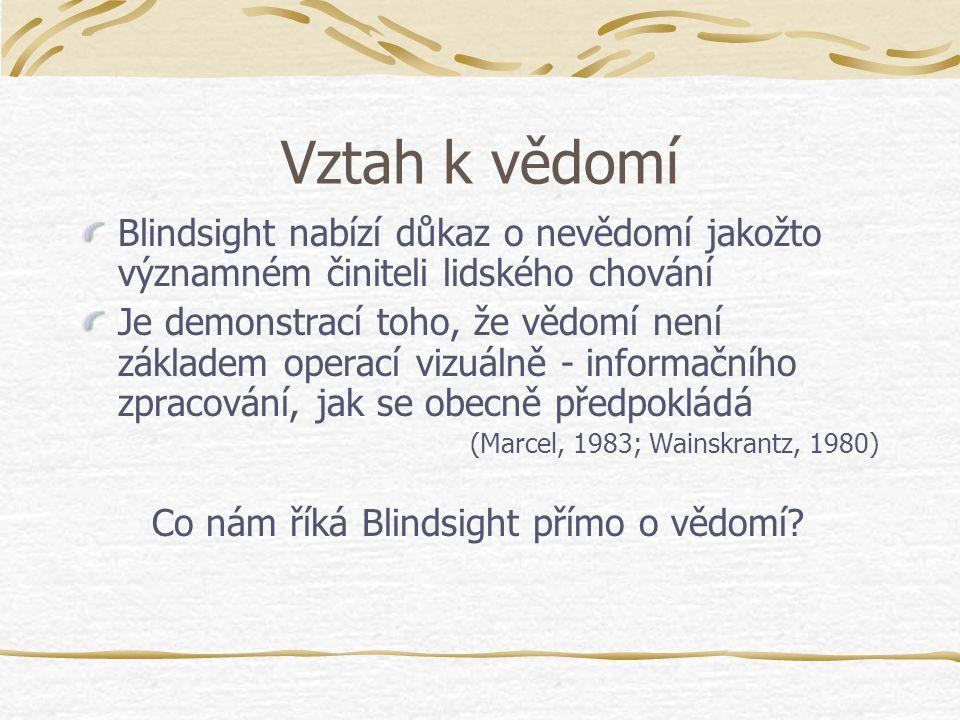 Vztah k vědomí Blindsight nabízí důkaz o nevědomí jakožto významném činiteli lidského chování.