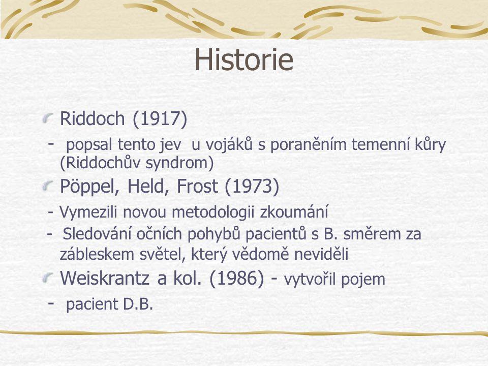 Historie Riddoch (1917) - popsal tento jev u vojáků s poraněním temenní kůry (Riddochův syndrom)
