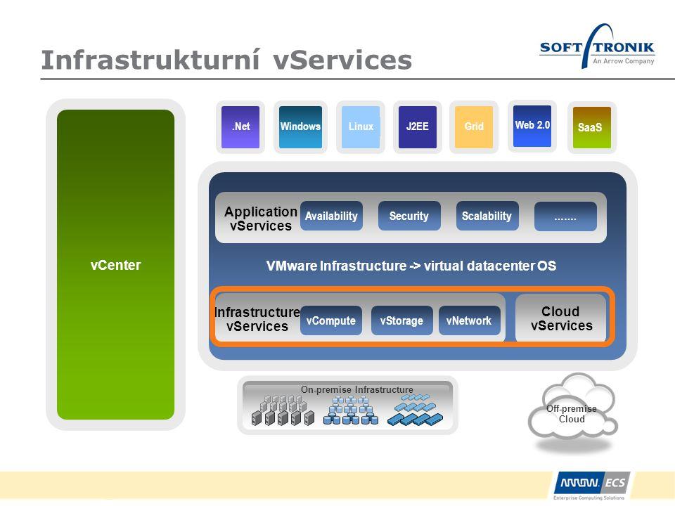 Infrastrukturní vServices