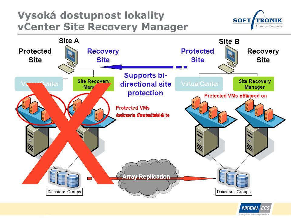Vysoká dostupnost lokality vCenter Site Recovery Manager