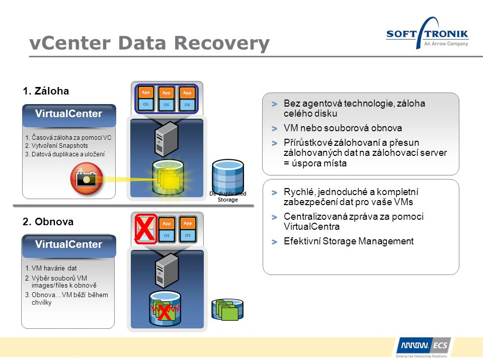 X X vCenter Data Recovery 1. Záloha VirtualCenter 2. Obnova