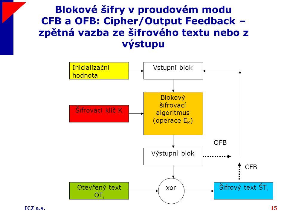 Blokové šifry v proudovém modu CFB a OFB: Cipher/Output Feedback – zpětná vazba ze šifrového textu nebo z výstupu