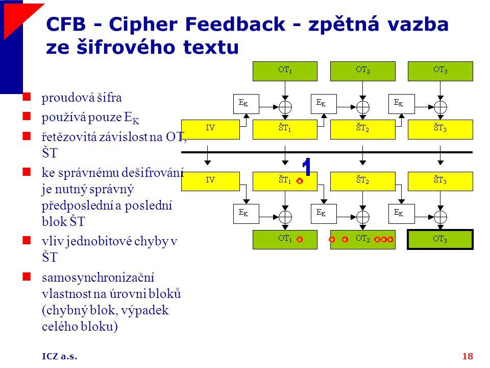 CFB - Cipher Feedback - zpětná vazba ze šifrového textu