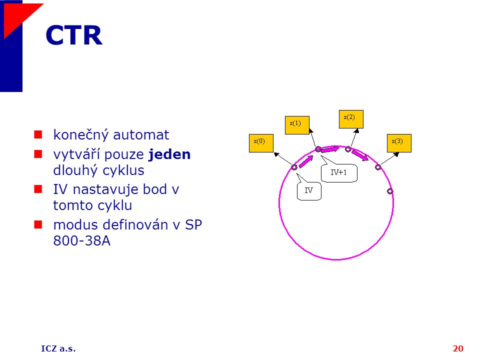 CTR konečný automat vytváří pouze jeden dlouhý cyklus