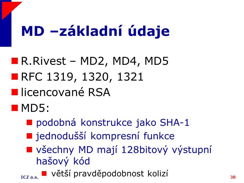 MD –základní údaje R.Rivest – MD2, MD4, MD5 RFC 1319, 1320, 1321