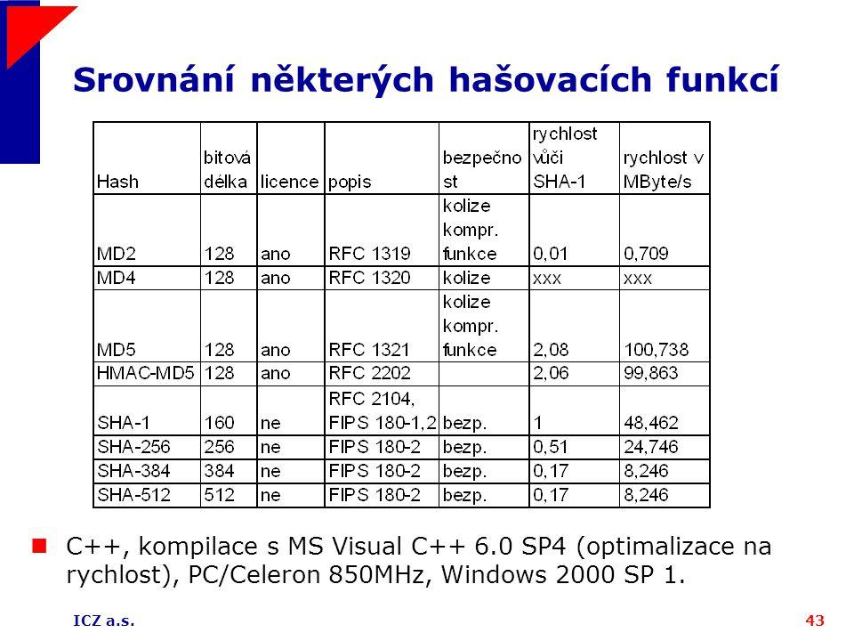 Srovnání některých hašovacích funkcí