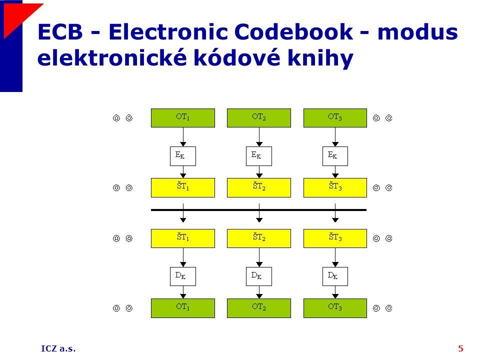 ECB - Electronic Codebook - modus elektronické kódové knihy