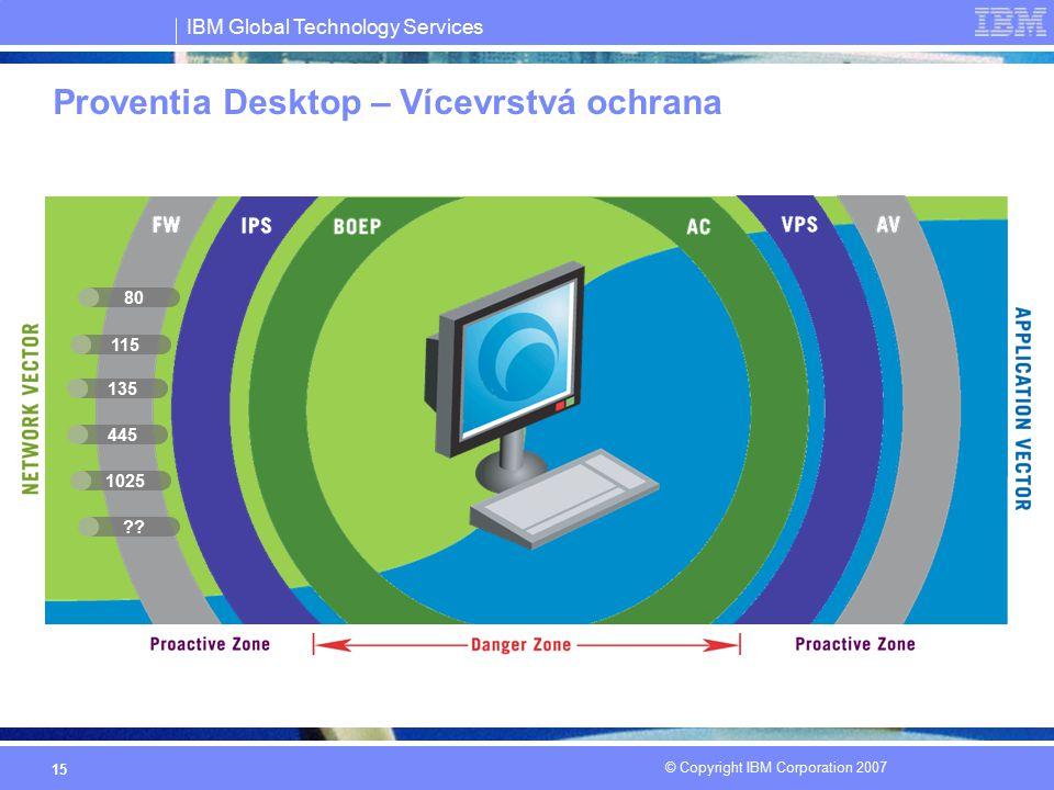 Proventia Desktop – Vícevrstvá ochrana