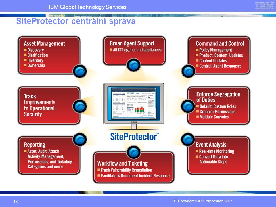 SiteProtector centrální správa