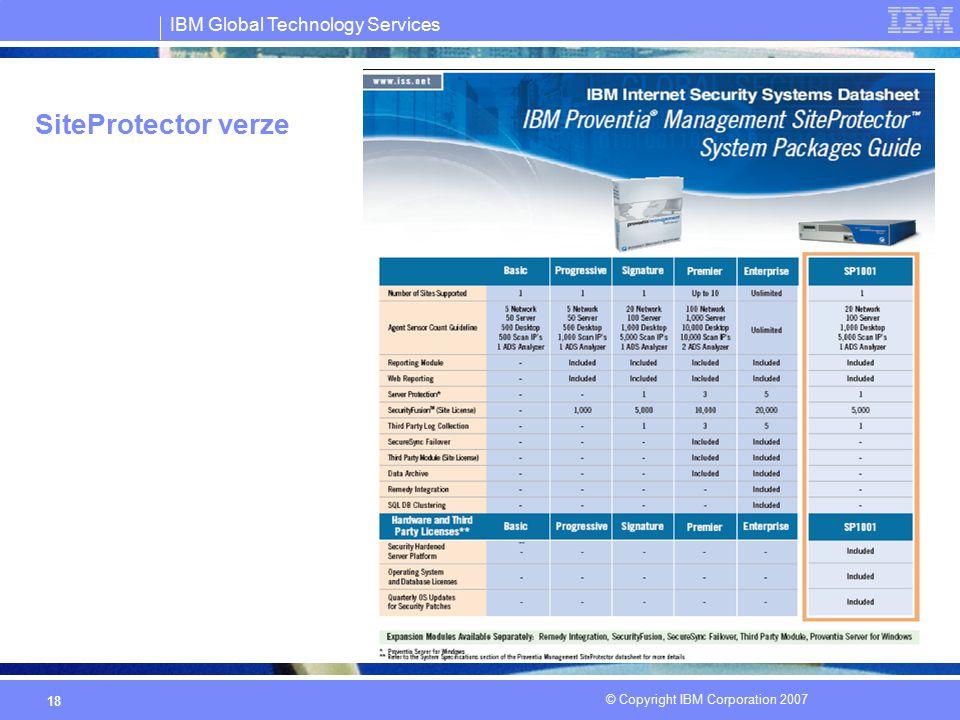 SiteProtector verze