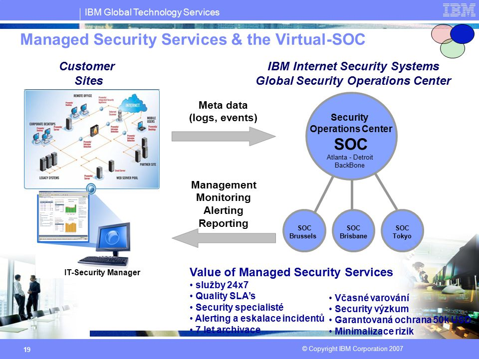Managed Security Services & the Virtual-SOC
