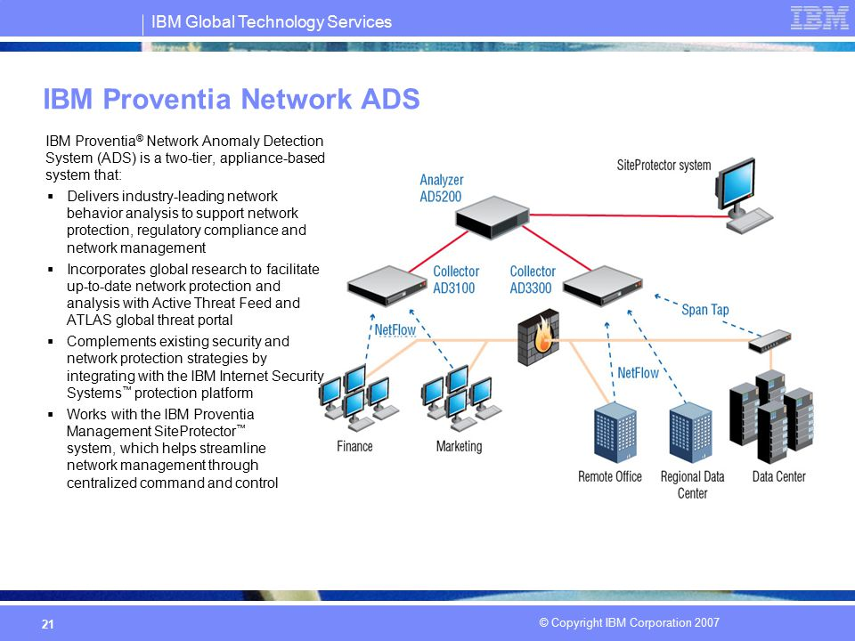 IBM Systems Network Architecture: Wikis