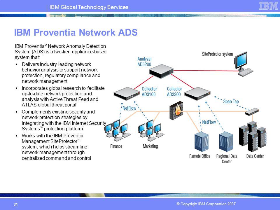 IBM Proventia Network ADS