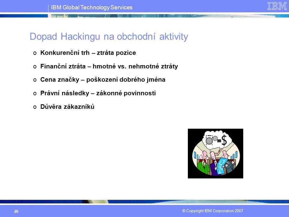 Dopad Hackingu na obchodní aktivity