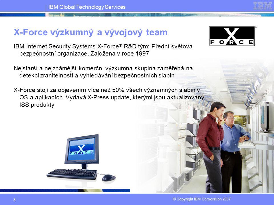 X-Force výzkumný a vývojový team