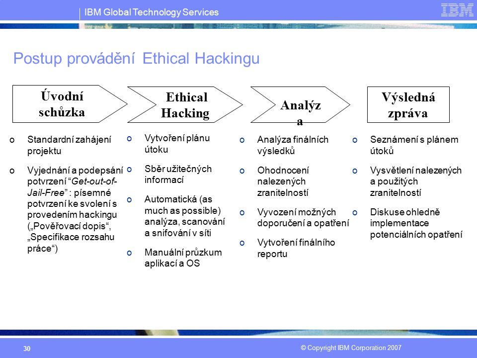 Postup provádění Ethical Hackingu